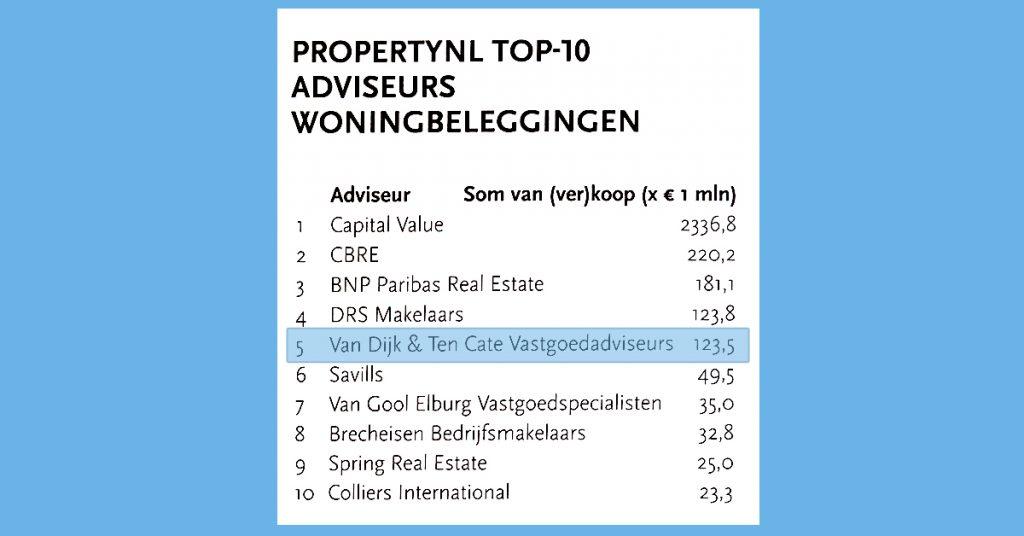 van-dijk-ten-cate-vastgoedadviseurs-amsterdam-top