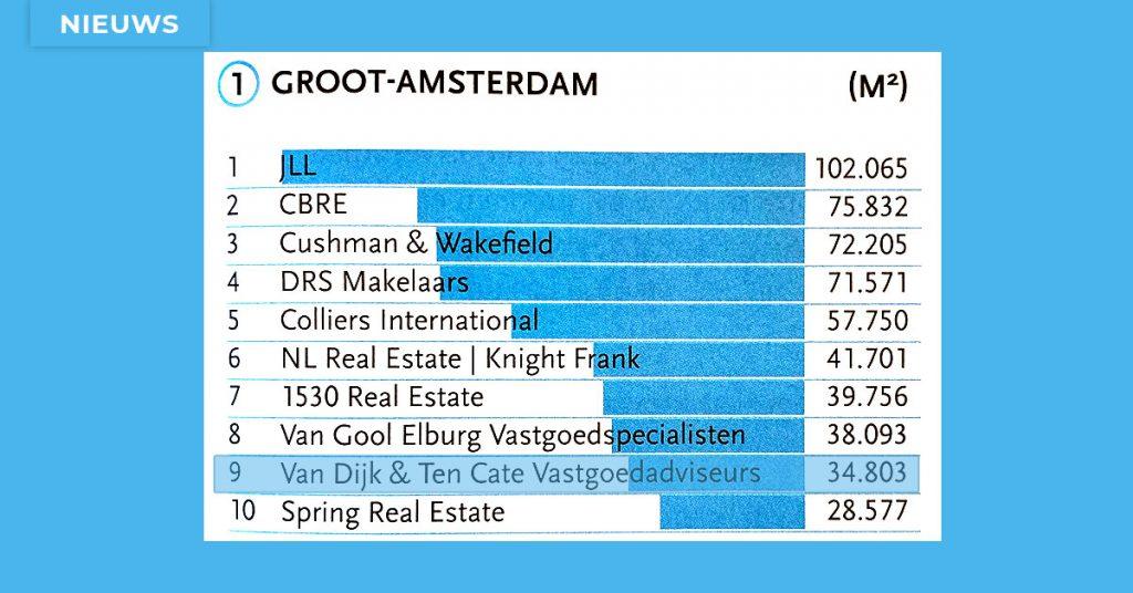 van-dijk-ten-cate-vastgoedadviseurs-propertynl-ventunl-ranking-4