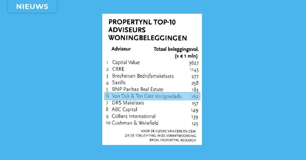 van-dijk-ten-cate-vastgoedadviseurs-propertynl-ventunl-ranking